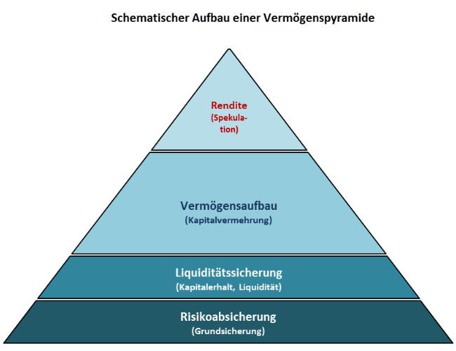 Testsieger online broker schweiz